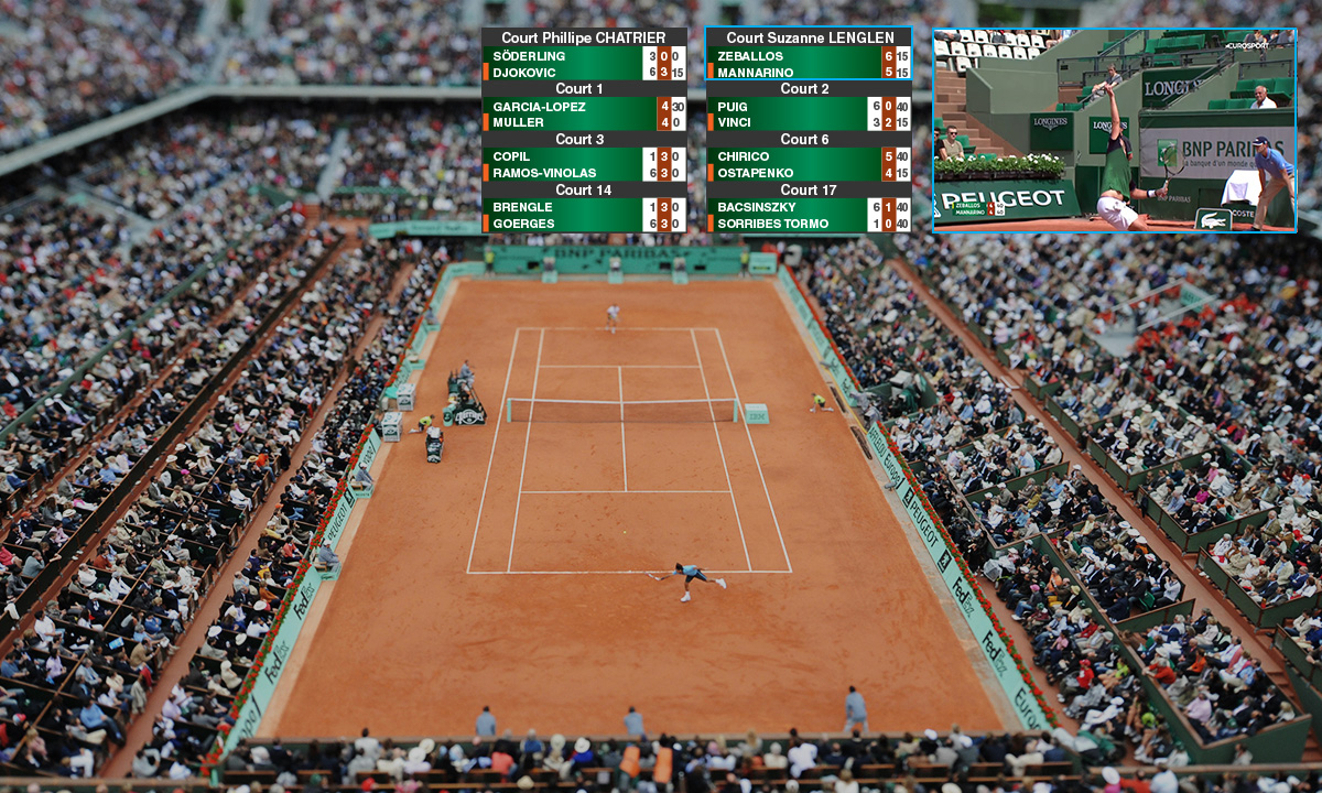 Roland Garros AR Sports Tennis