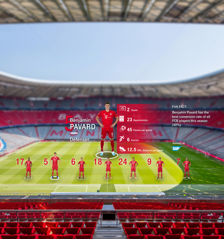 AR experience in stadium giant avatars soccer